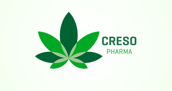 Creso Pharma Cannabis Stock Logo