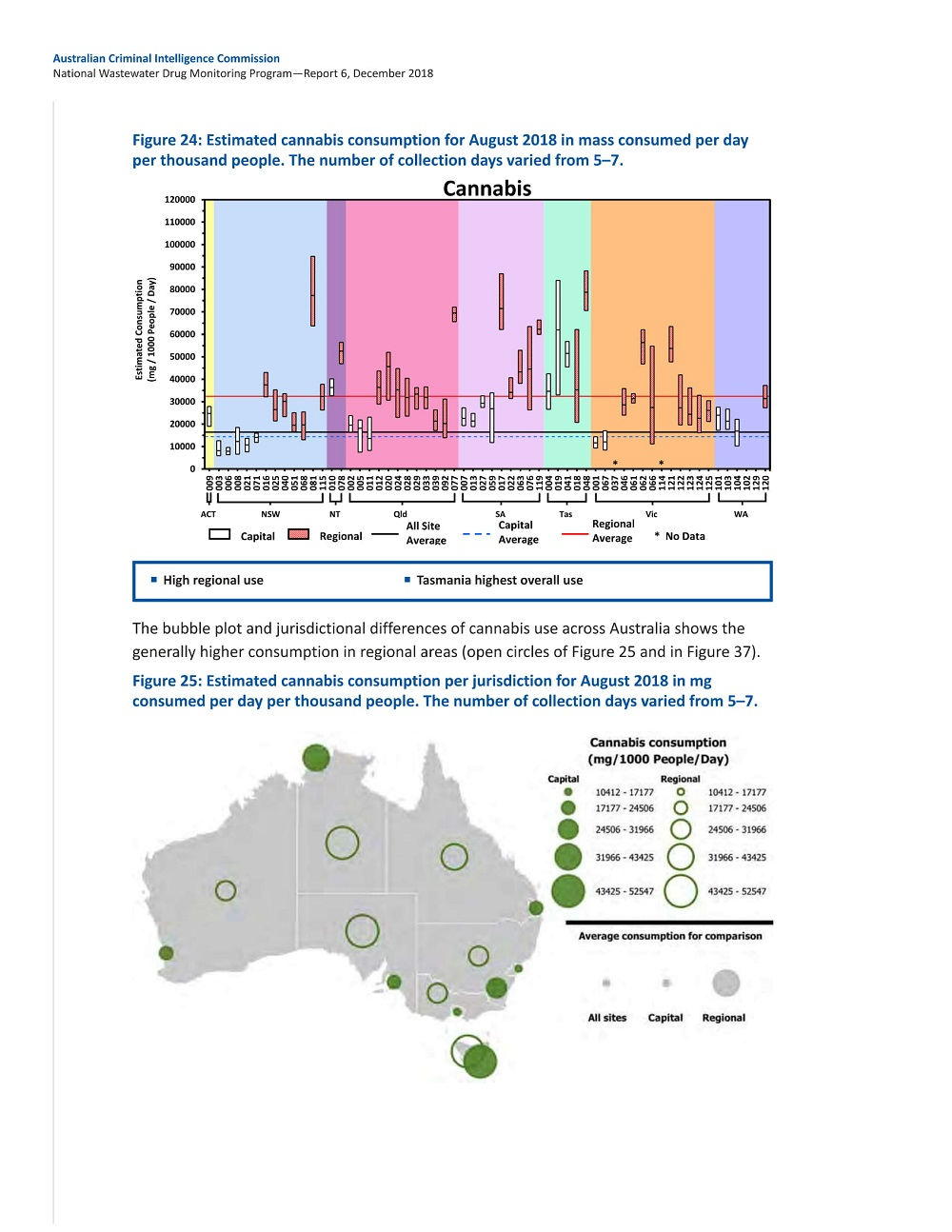 Results of cannabis wastewater testing in Australia