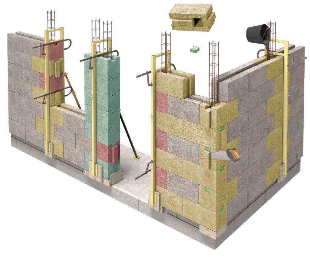 Reinforced hemp construction